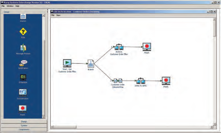 Ramp Systems Interchange